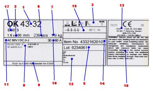 Svařovací elektrody značení